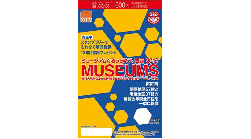 museums2017